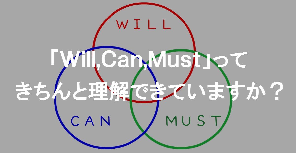 採用活動サポート|Will-Can-Mustを理解していますか?|株式会社プロコミット